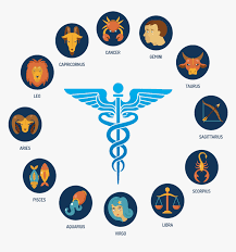 Medical Astrology Part I -  Planets And Their Significance  blog_image